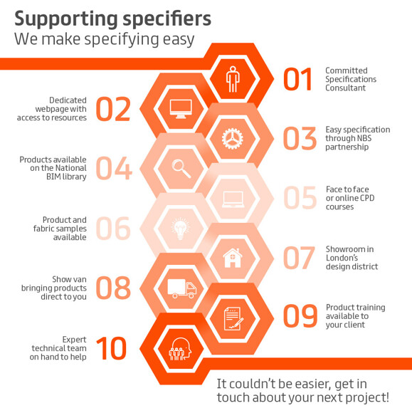Supporting Specifiers Infographic
